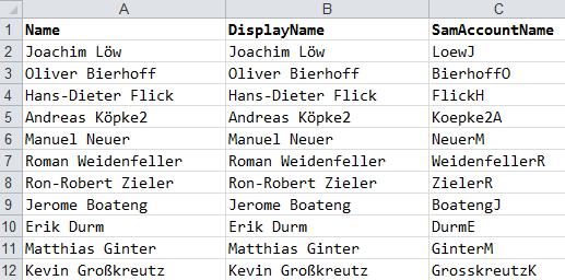 Weltmeister, Darstellung in Excel